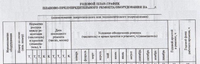 Планова предупредительный ремонт конвейеров транспортер 3 2008