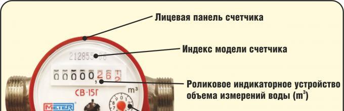 Нормативная температура горячей воды в системе жилого дома